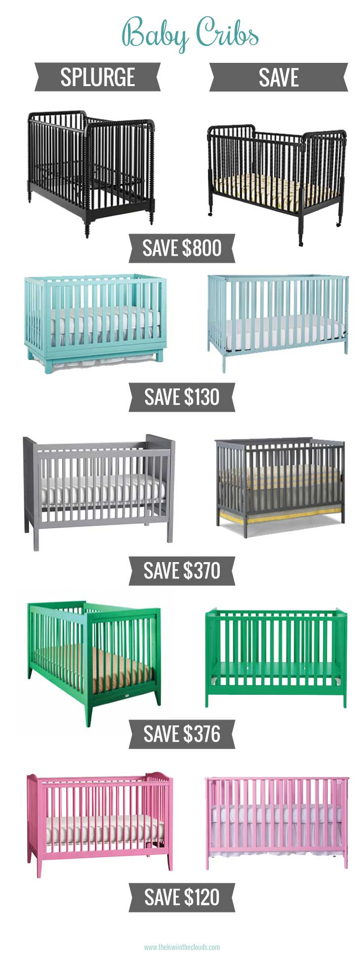 Worried about the cost of setting up a nursery? I was too, but I'm so glad I found this post!! Literally almost identical cribs for your baby that save you hundreds of dollars!!!!! Yes, please!