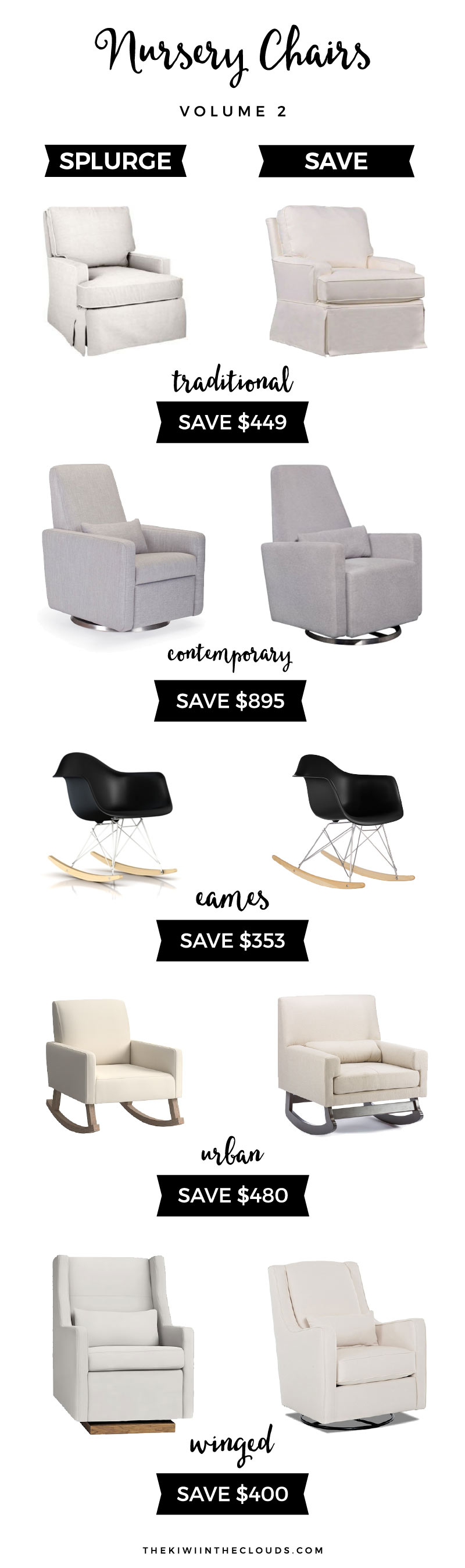 Best Nursery Chairs For Every Budget | I've collected another set of new nursery chairs in varying price points so you can find something affordable in your price range. Save yourself hundreds of dollars or splurge on an heirloom quality piece to use for all your future babies!
