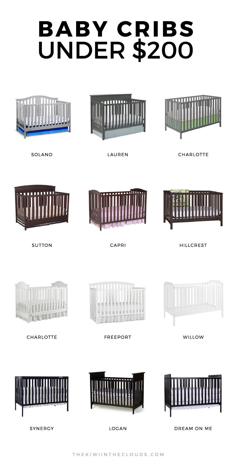Feeling like you're way over budget on the baby's room? Then you NEED to check out these baby cribs under 200 dollars. There's an affordable crib here for everyone in every style from modern, to vintage, to traditional and more!