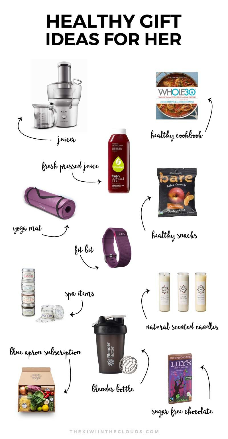 Healthy Gift Ideas For Fitness | Friends | Her